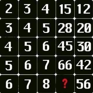 【twitterで見つけたパズルです。】